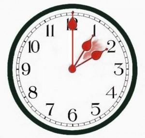 DST Clock wMultipleHands